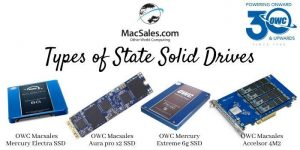 Types of OWC Macsales Solid State Drive