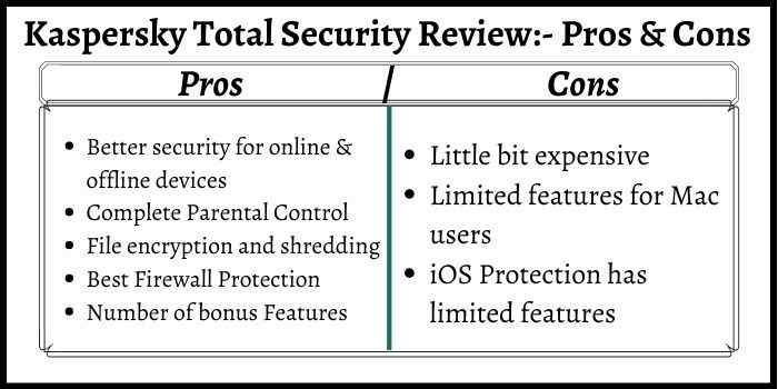 Kaspersky Total Security Pros & Cons